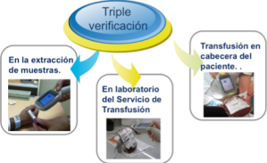 jimena_seguridad_transfusional