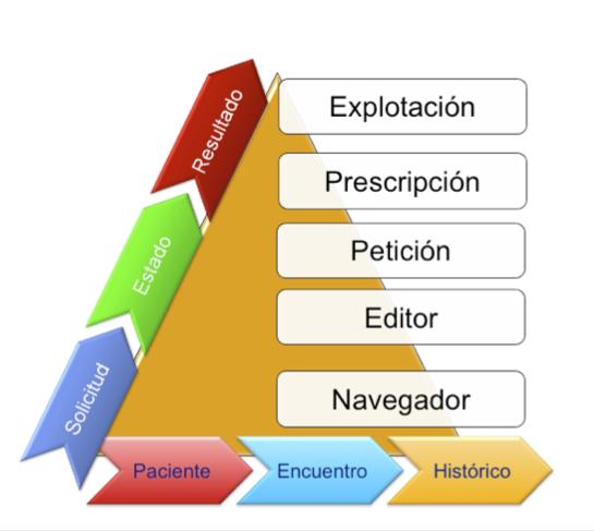 HCE_funcionalidades